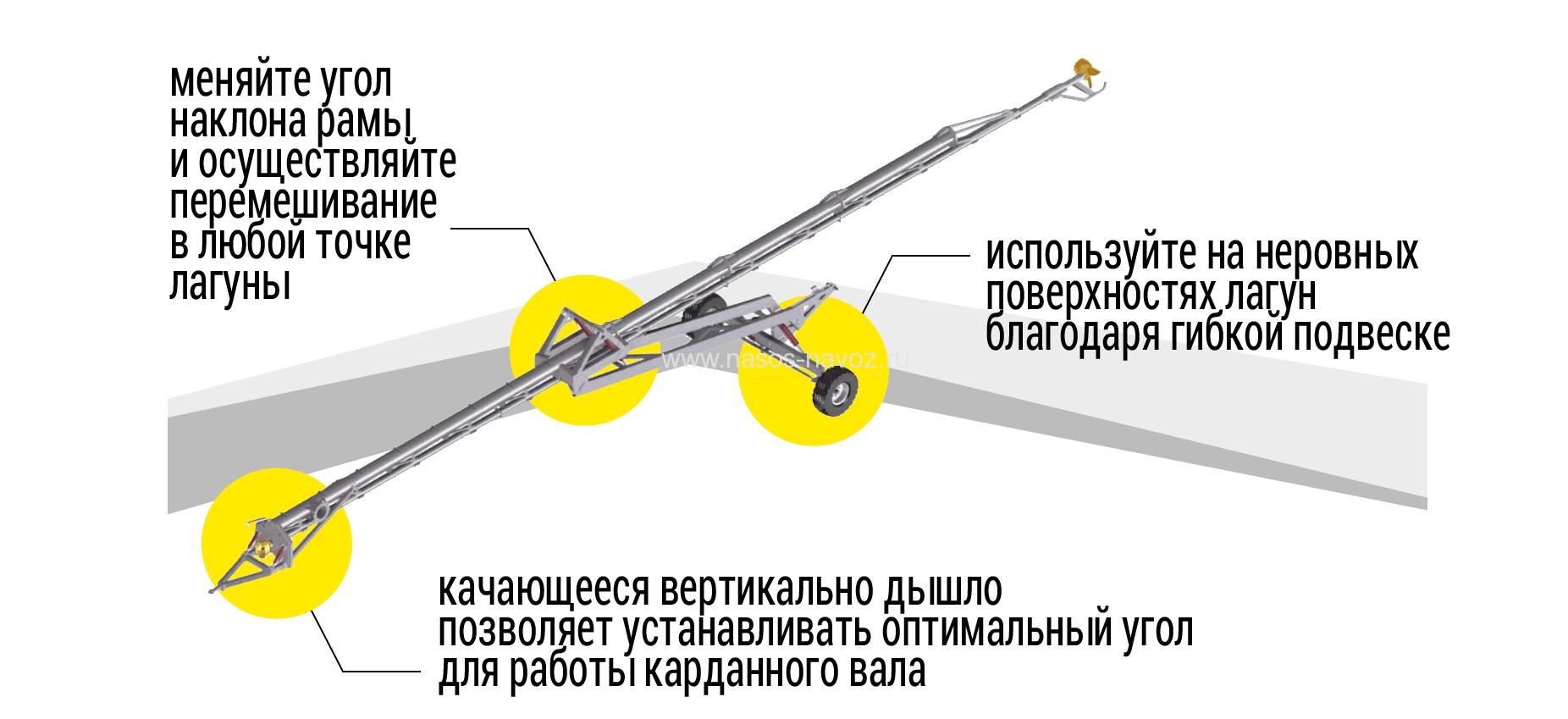 Преимущества лагунной мешалка 22 метра